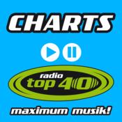 radio TOP 40 - Charts