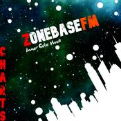Rádio ZoneBase FM Charts