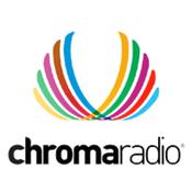 Chroma 80s