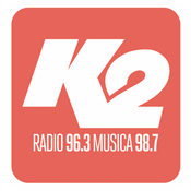 Estación K2